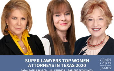 We are pleased to announce that shareholders Sarah Patel Pacheco, Jill Panagos, and Darlene Payne Smith were listed on the Super Lawyers Top Women Attorneys in Texas 2020. Super Lawyers, part of Thomson Reuters, is a research-driven, peer influenced rating service of outstanding lawyers who have attained a high degree of peer recognition and professional achievement. Sarah Patel Pacheco focuses on representing fiduciaries and beneficiaries in trial and appellate courts in the State of Texas in matters relating to probate and trust administration and litigation. She is Board Certified in Estate Planning and Probate Law by the Texas Board of Legal Specialization. Jill Panagos is a litigator who has tried close to thirty jury trials. Jill represents employers and corporate executives who need to avoid or resolve disputes regarding labor and employment practices and homebuilders and adjusters in residential and commercial disputes. Jill is Board Certified in Labor and Employment Law by the Texas Board of Legal Specialization. Darlene Payne Smith represents individuals who have experienced a loss or are facing the issue of a loved one who is becoming incapacitated or suffered a traumatic injury that rendered them incapacitated. Darlene fights to uphold the wishes of those who have established valid estate plans and she defends fiduciaries wrongfully accused. Crain Caton & James is a law firm in Houston, Texas that has provided a full range legal services and client-focused solutions locally and around the world since 1912. The firm has more than 40 experienced attorneys recognized for their legal expertise and professional accomplishments in a broad range of transactional, regulatory and litigation matters. CCJ has well regarded practice groups in litigation, corporate and banking, employment, real estate, energy, environmental, intellectual property, estate planning and estate, trust and, guardianship.
